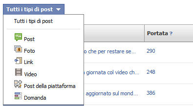 Tipi di Post su Facebook