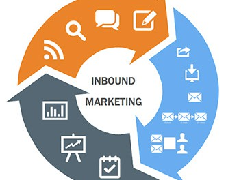 Inbound Marketing: Definizione e Metodologia Inbound [2/2]
