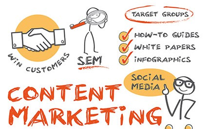 Inbound Marketing = Content + Social + SEO (Corso Online)