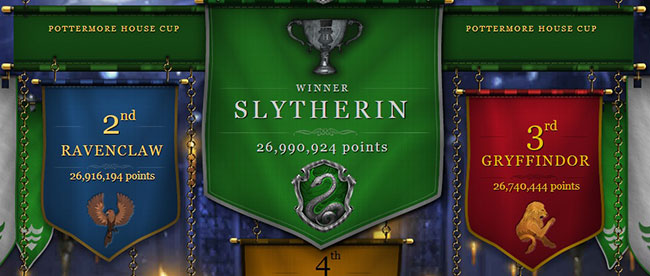 Pottermore Cup