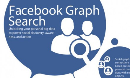 Facebook Graph Search: come sfruttarlo nel Marketing
