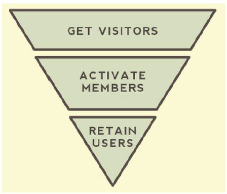 from growth hacking to seo