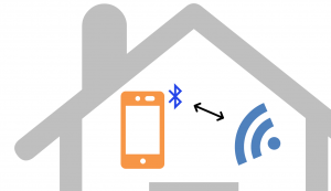 proximity marketing con ibeacon